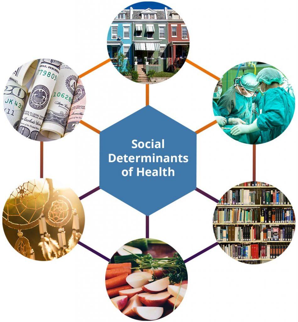 social-determinants-of-health-949x1024